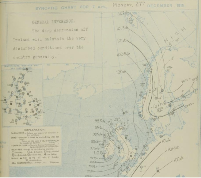 Historic hand-drawn weather chart on a blue background.